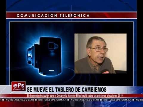 SE MUEVE EL TABLERO DE CAMBIEMOS