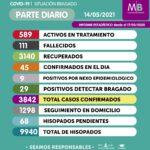 COVID-19.: INFORME DEL 14  DE MAYO